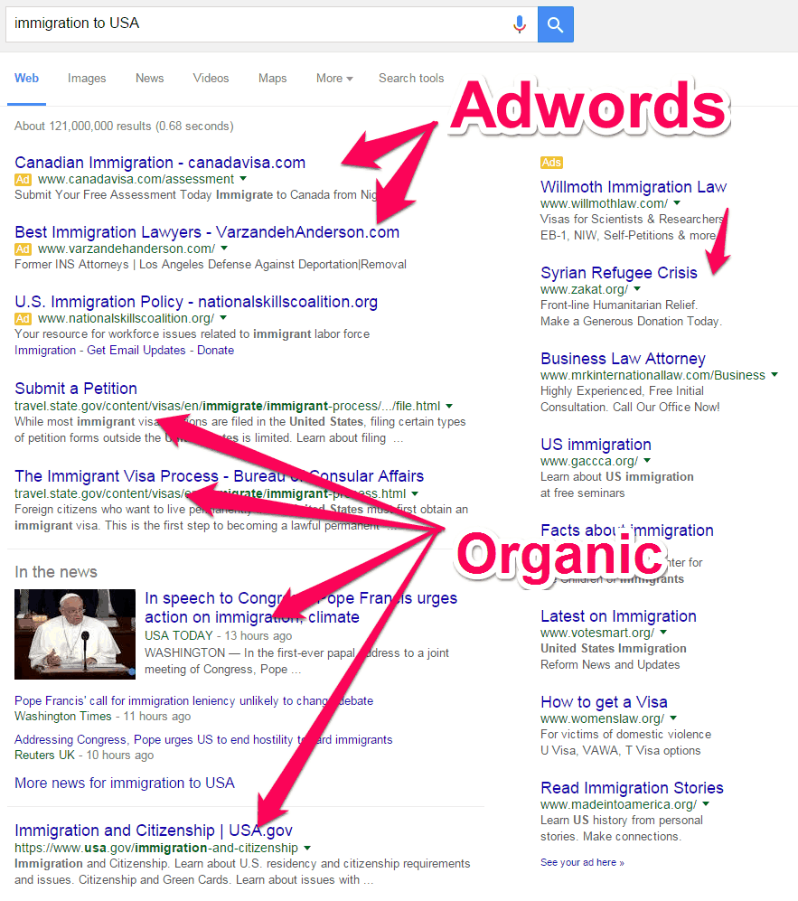Adwords ranking