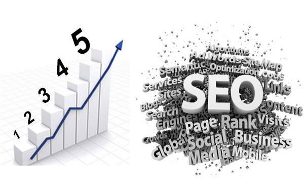Top 18 SEO Checklist For Improving Your Rankings on Google