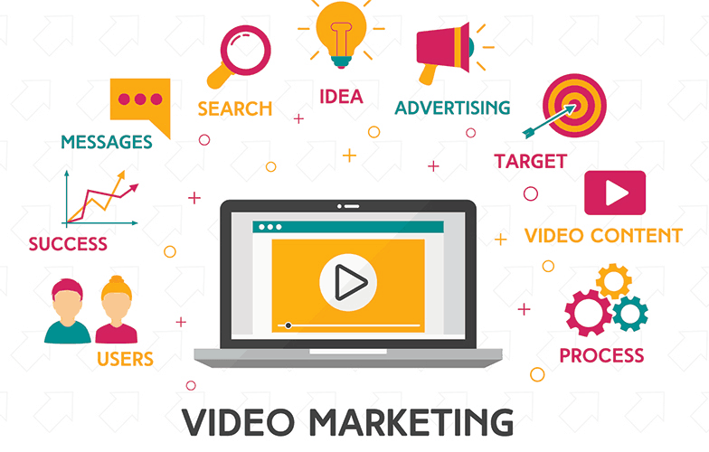 video-marketing skill