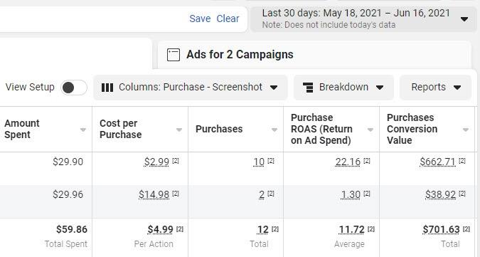 retargeting ads on Facebook
