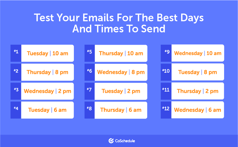 sending times for email list